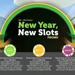 New Year, New Slots - next promo by CasinoLuck